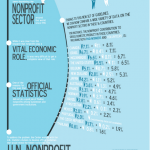 Latest Findings on the Nonprofit Sector in 16 Countries (including New Zealand)