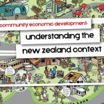 Colourful picture of an active community, cover from new CED report